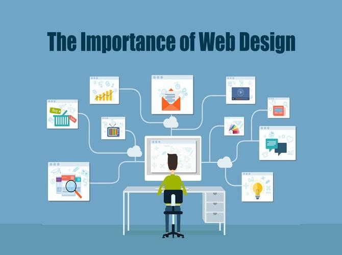 Importance of good Web design