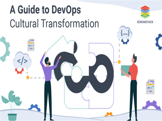 Fundamentals of a Successful DevOps Culture