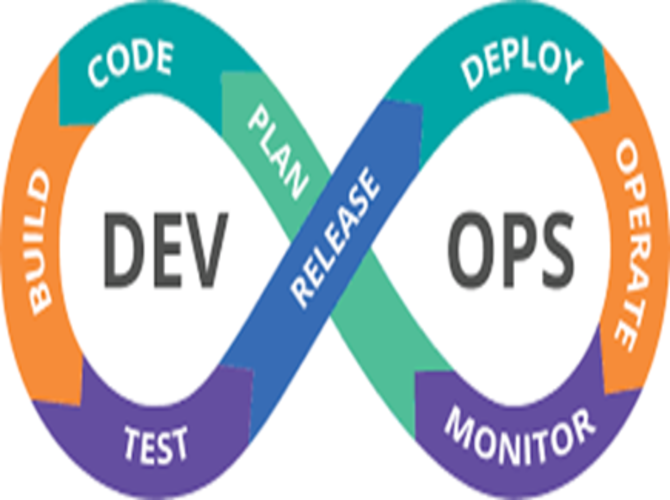 Little changes that will make a big difference with your DevOps