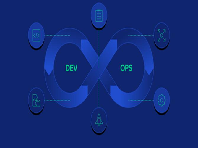 Next big thing in DevOps