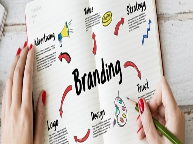 Why is Branding important for your business