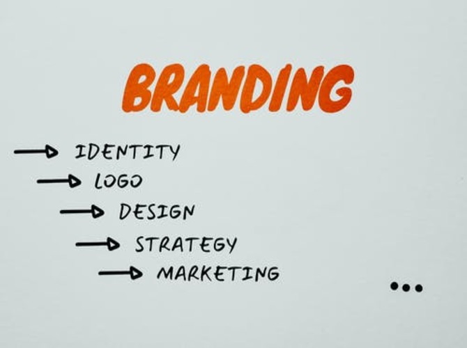 Things about branding you must know