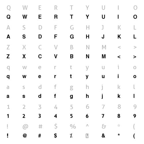 Font Size in UI design