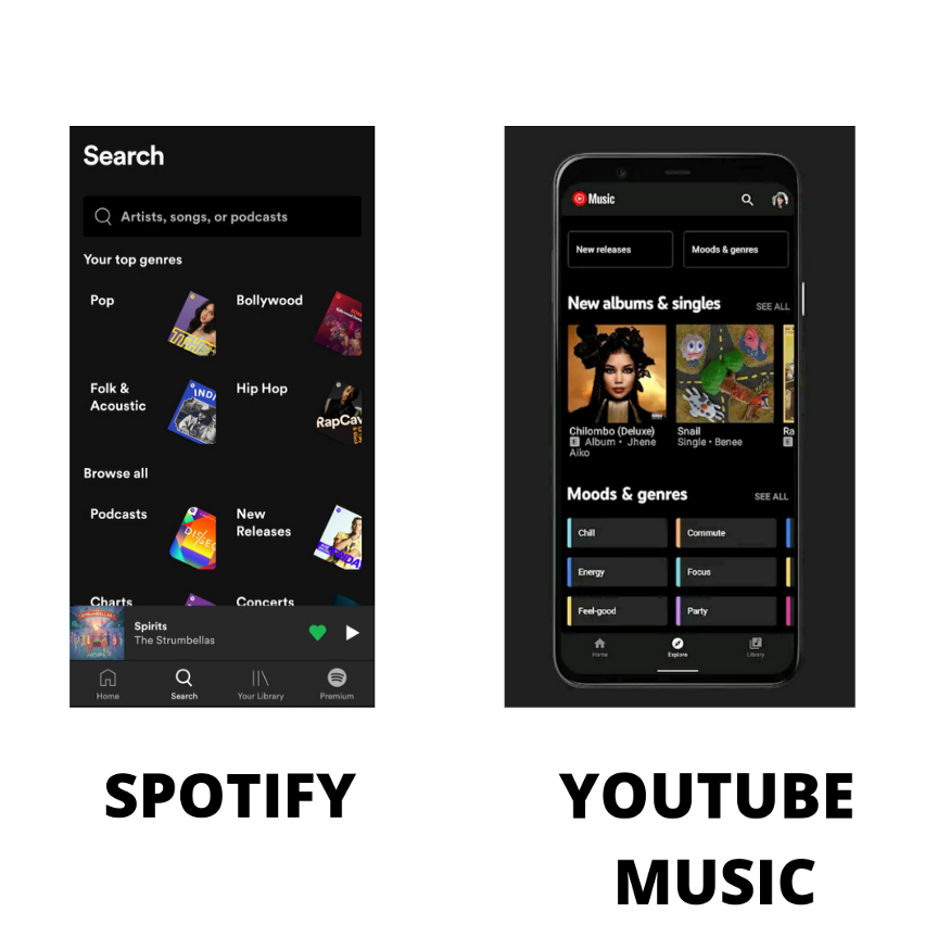 spotify vs youtube music discovery [age