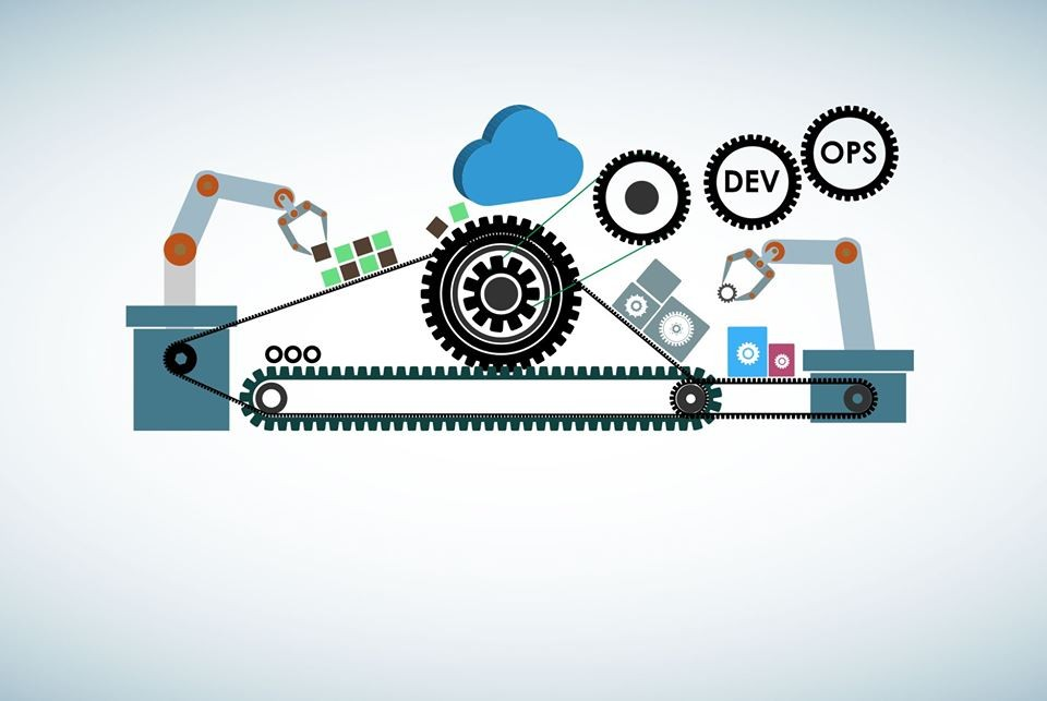 OPERATE MICROSERVICES with devops