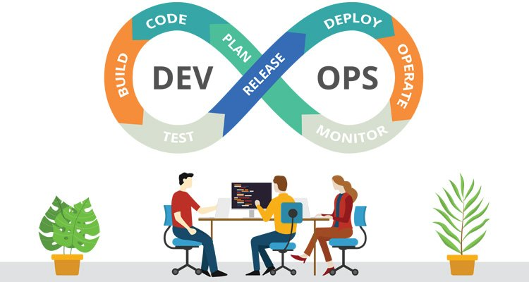 Container and Serverless computing with devops